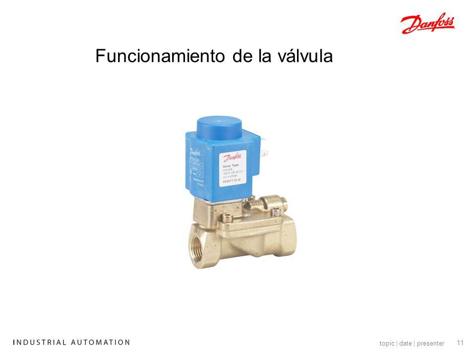 Funcionamiento de la válvula
