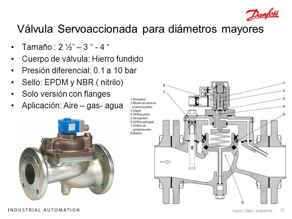 Válvula Servoaccionada para diámetros mayores