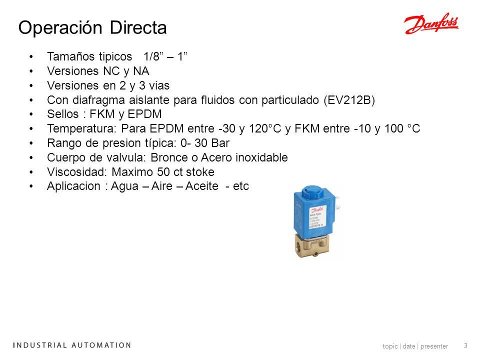 Operación Directa Tamaños tipicos 1/8 – 1 Versiones NC y NA