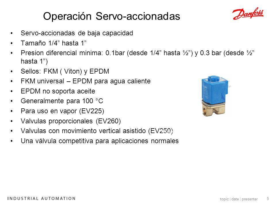 Operación Servo-accionadas