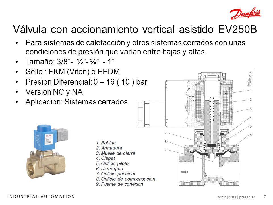 Válvula con accionamiento vertical asistido EV250B