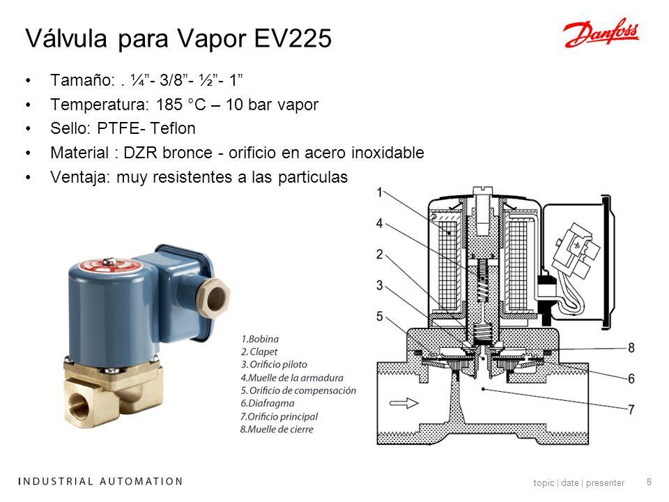 Válvula para Vapor EV225 Tamaño: . ¼ - 3/8 - ½ - 1