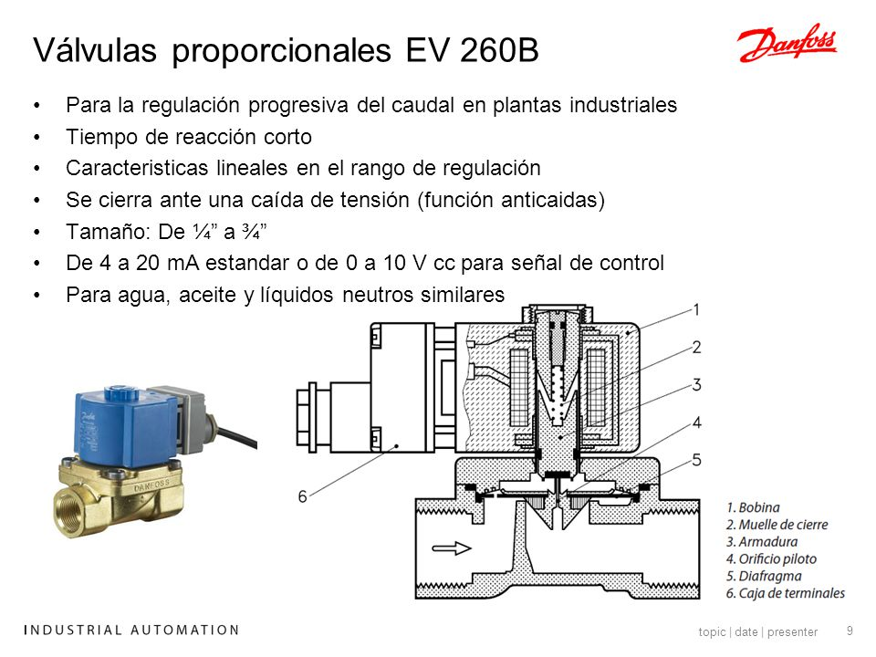 Válvulas proporcionales EV 260B