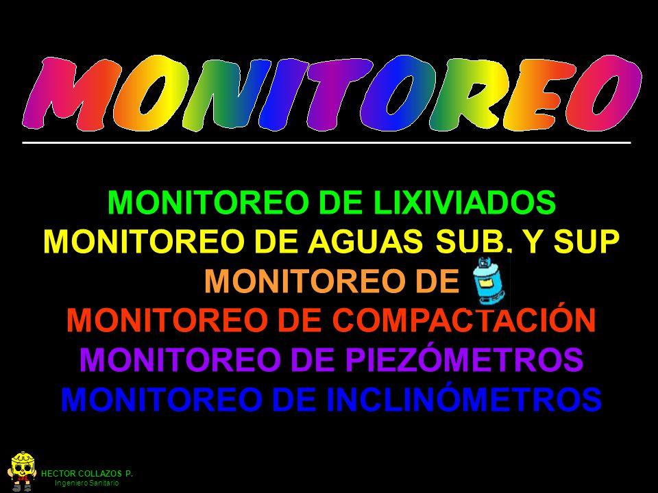 MONITOREO DE LIXIVIADOS MONITOREO DE AGUAS SUB. Y SUP MONITOREO DE