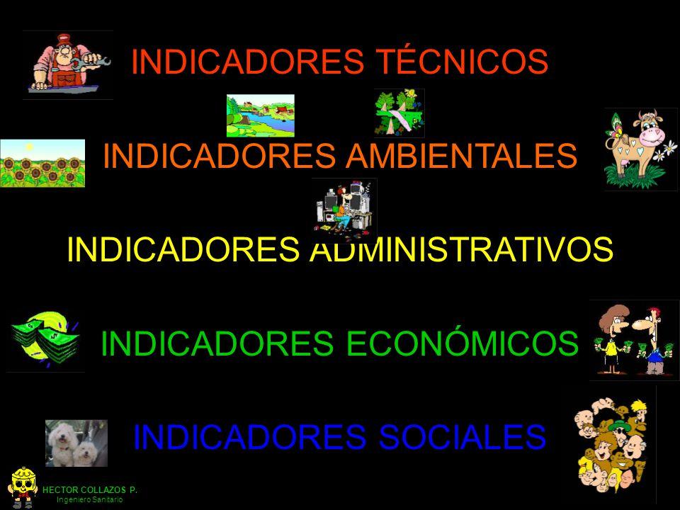INDICADORES AMBIENTALES INDICADORES ADMINISTRATIVOS