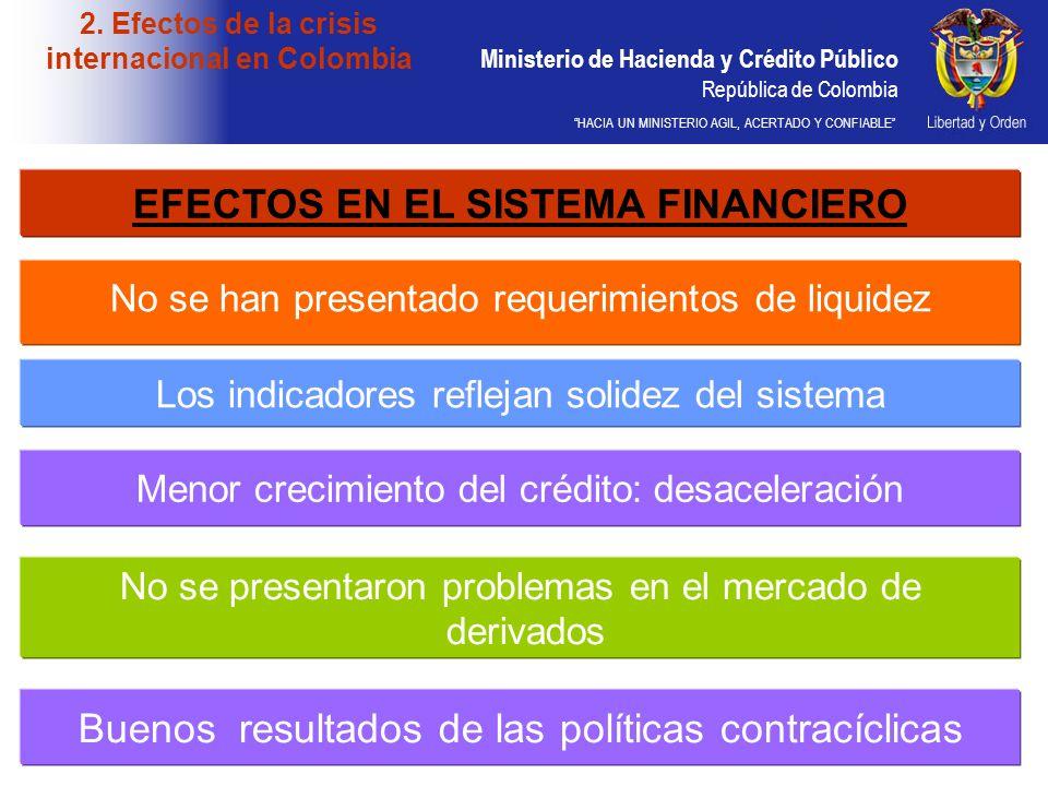 EFECTOS EN EL SISTEMA FINANCIERO