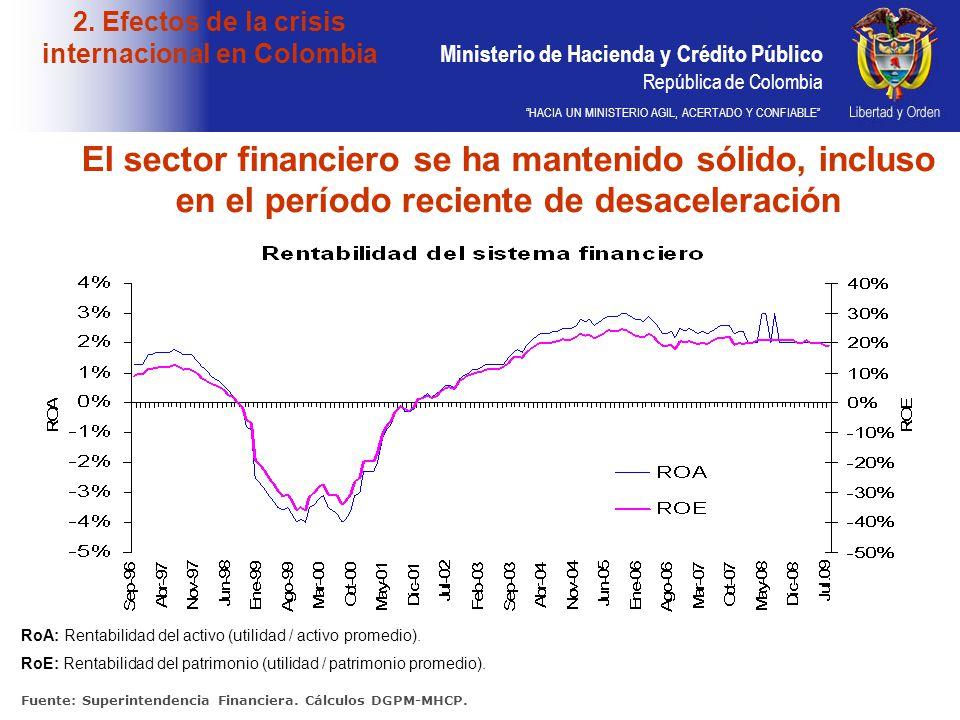 2. Efectos de la crisis internacional en Colombia