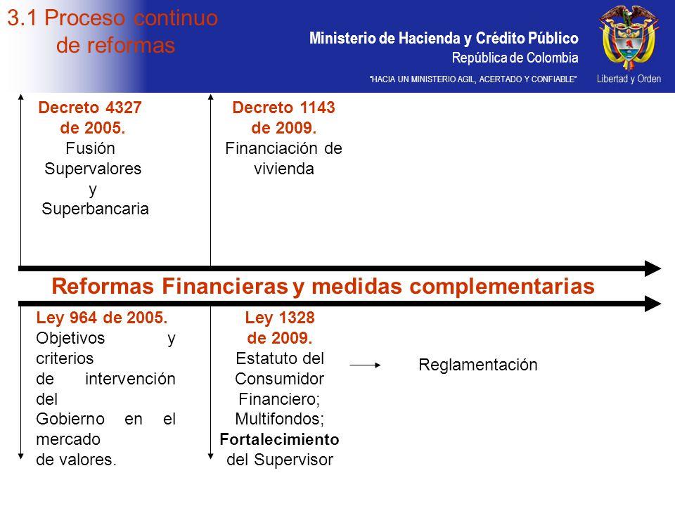 Reformas Financieras y medidas complementarias