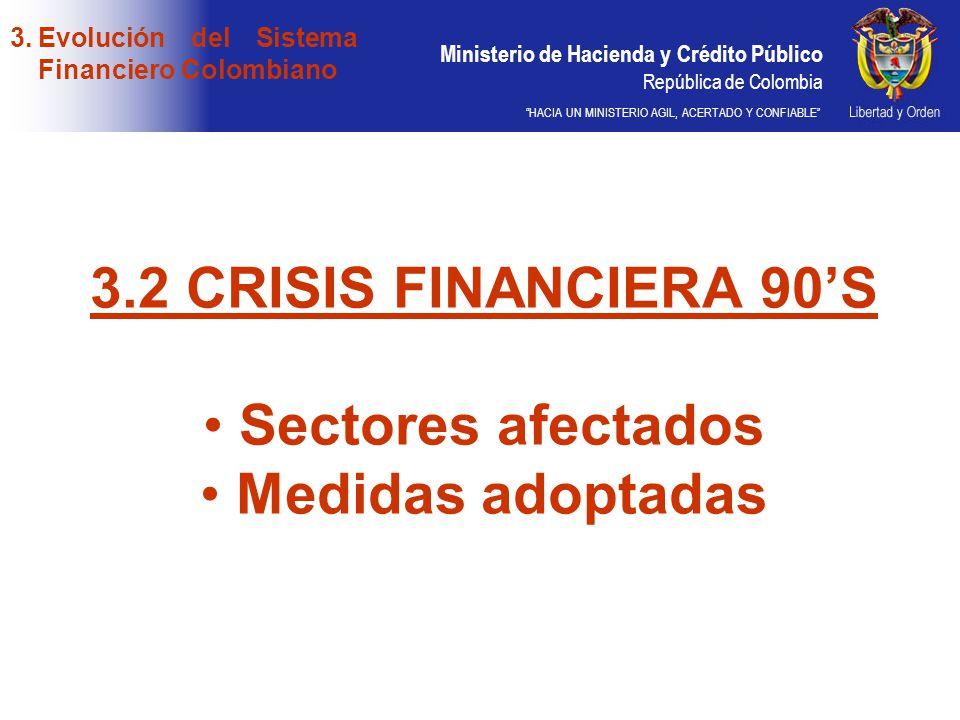 3.2 CRISIS FINANCIERA 90'S Sectores afectados Medidas adoptadas