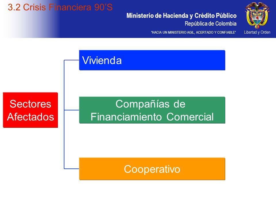 Financiamiento Comercial