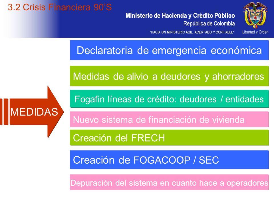 Declaratoria de emergencia económica