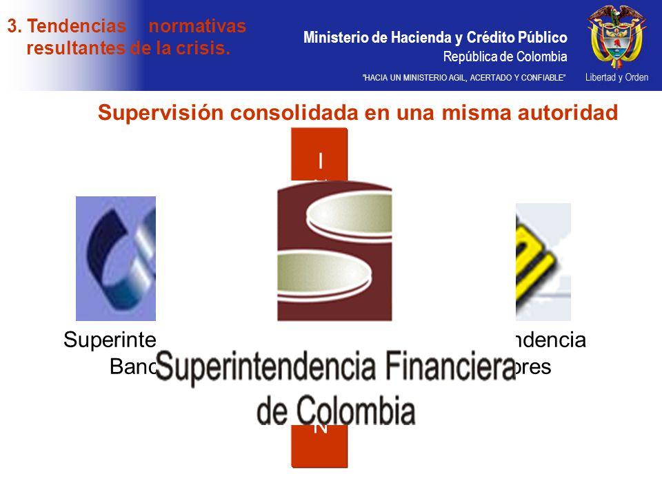 Supervisión consolidada en una misma autoridad