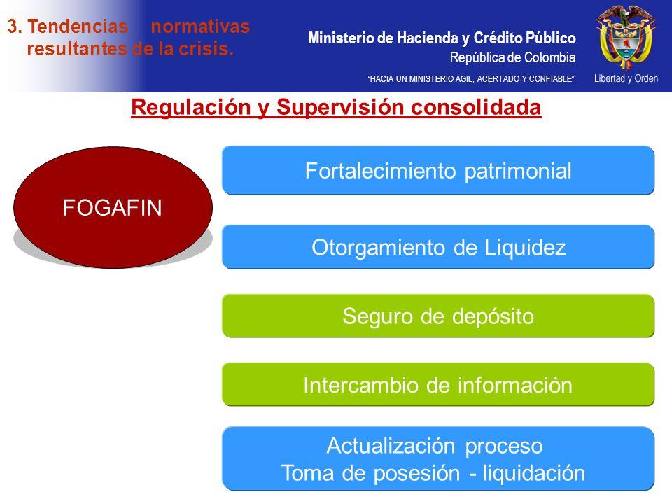 Regulación y Supervisión consolidada
