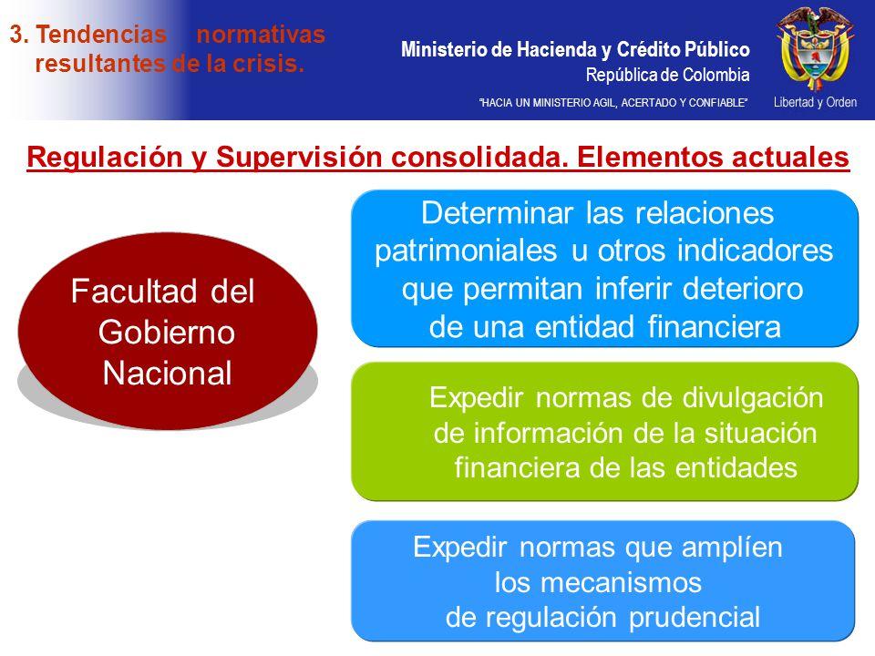 Regulación y Supervisión consolidada. Elementos actuales
