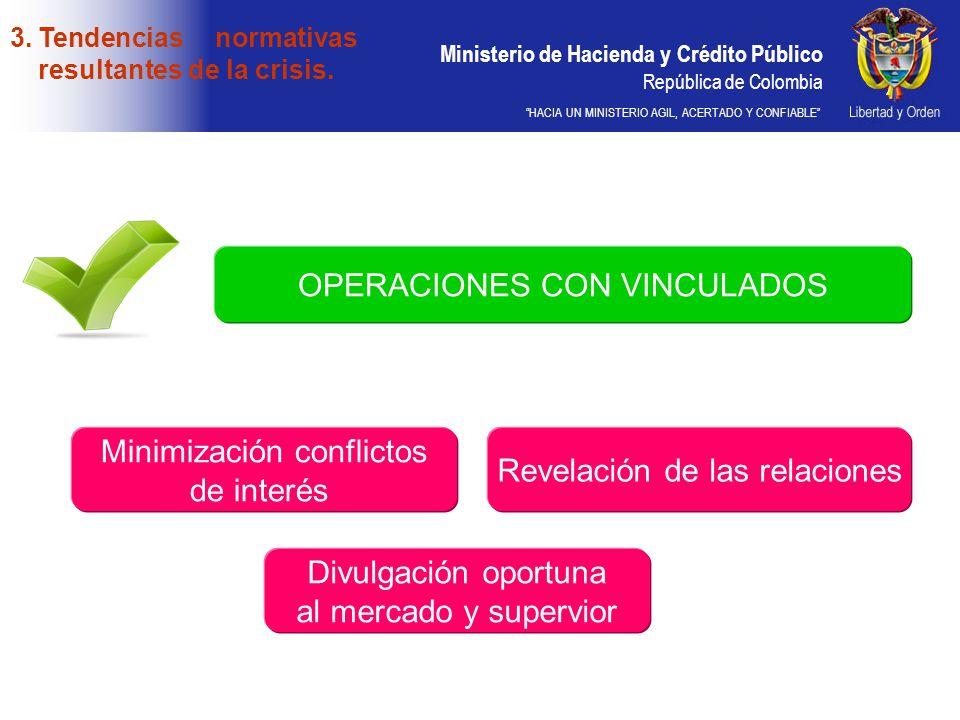 OPERACIONES CON VINCULADOS