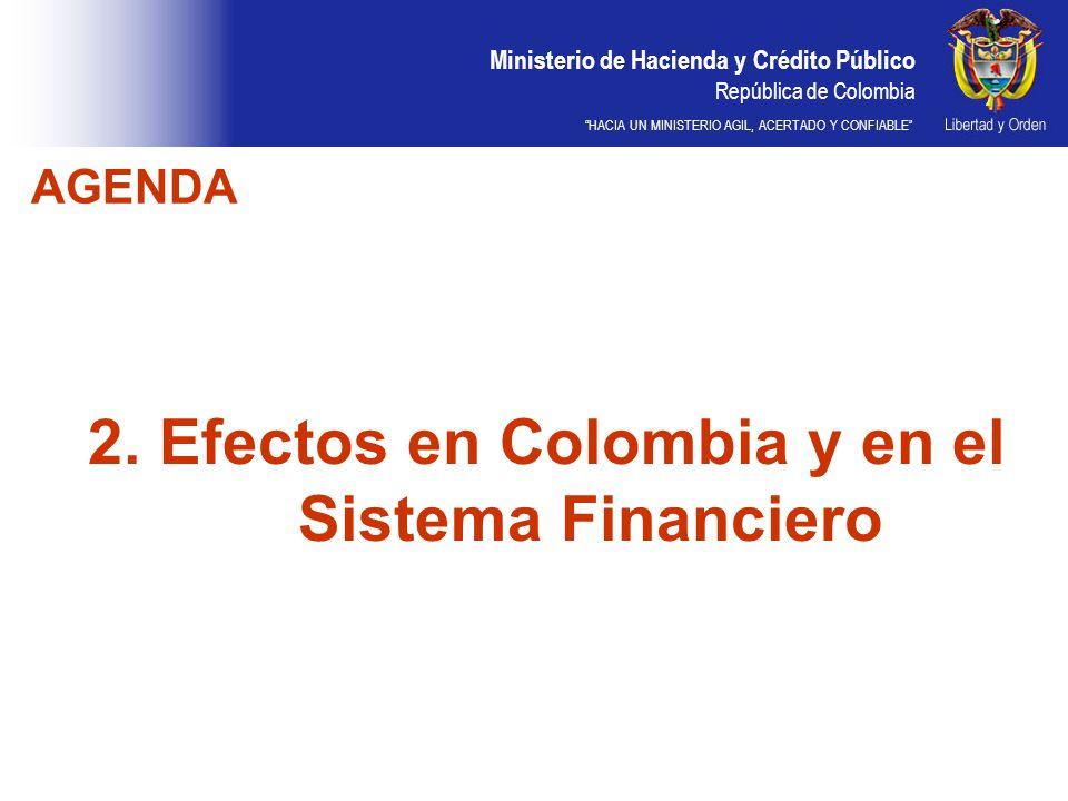 2. Efectos en Colombia y en el Sistema Financiero