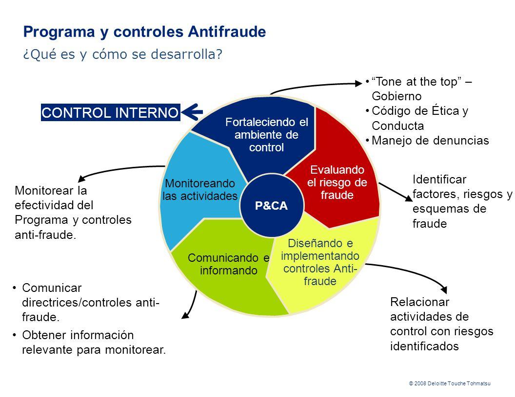Programa y controles Antifraude ¿Qué es y cómo se desarrolla