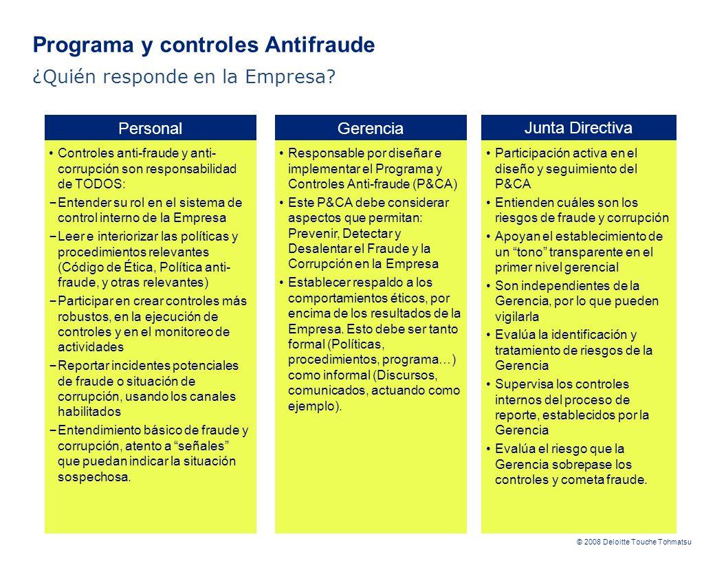 Programa y controles Antifraude ¿Quién responde en la Empresa