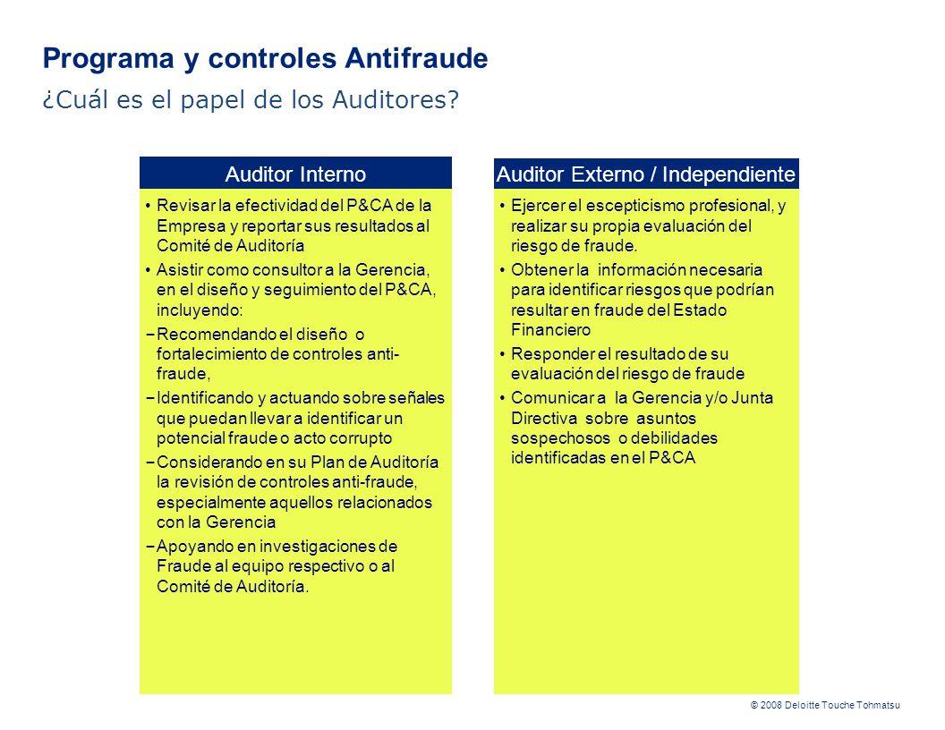 Programa y controles Antifraude ¿Cuál es el papel de los Auditores