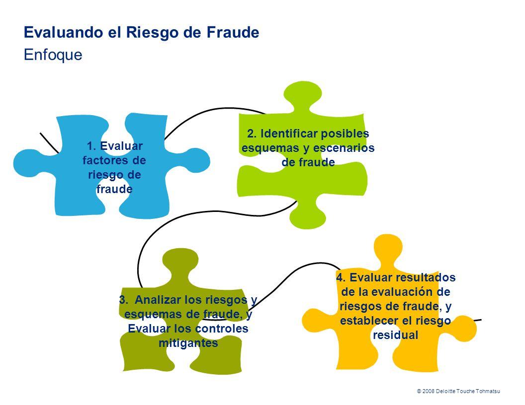 Evaluando el Riesgo de Fraude Enfoque