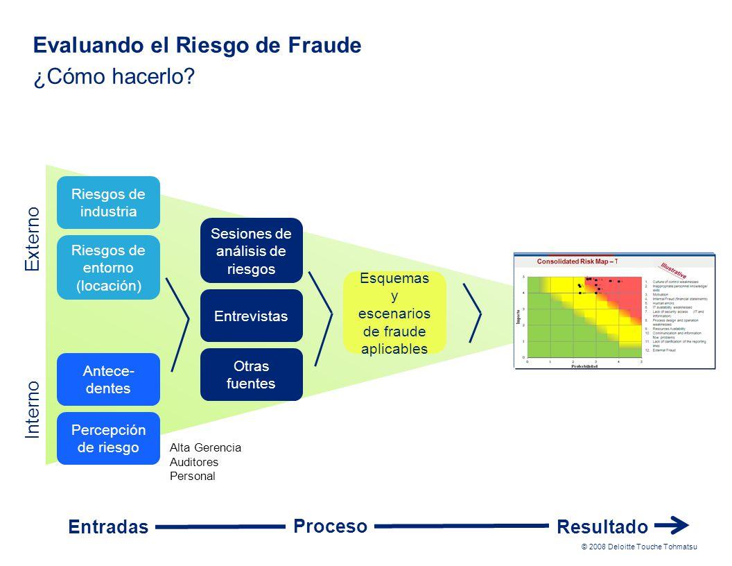 Evaluando el Riesgo de Fraude ¿Cómo hacerlo