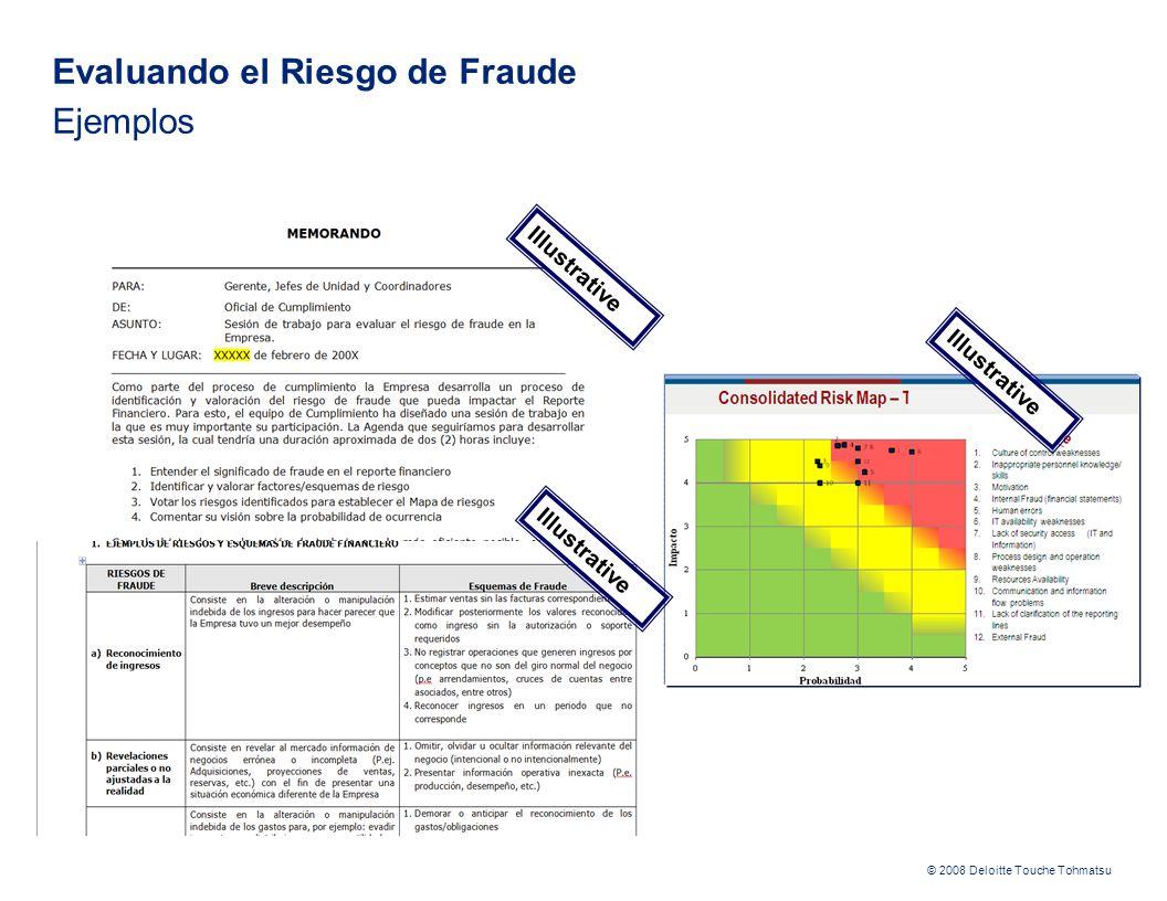 Evaluando el Riesgo de Fraude Ejemplos