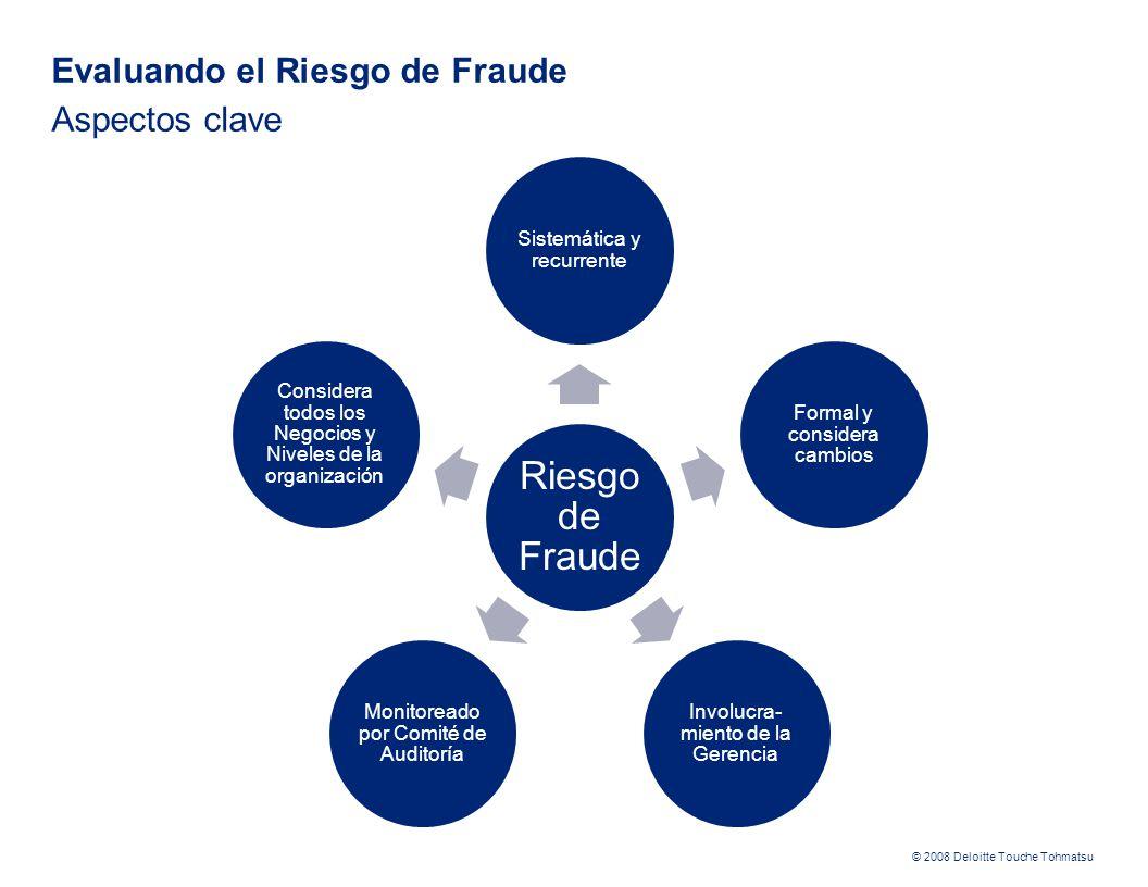Evaluando el Riesgo de Fraude Aspectos clave