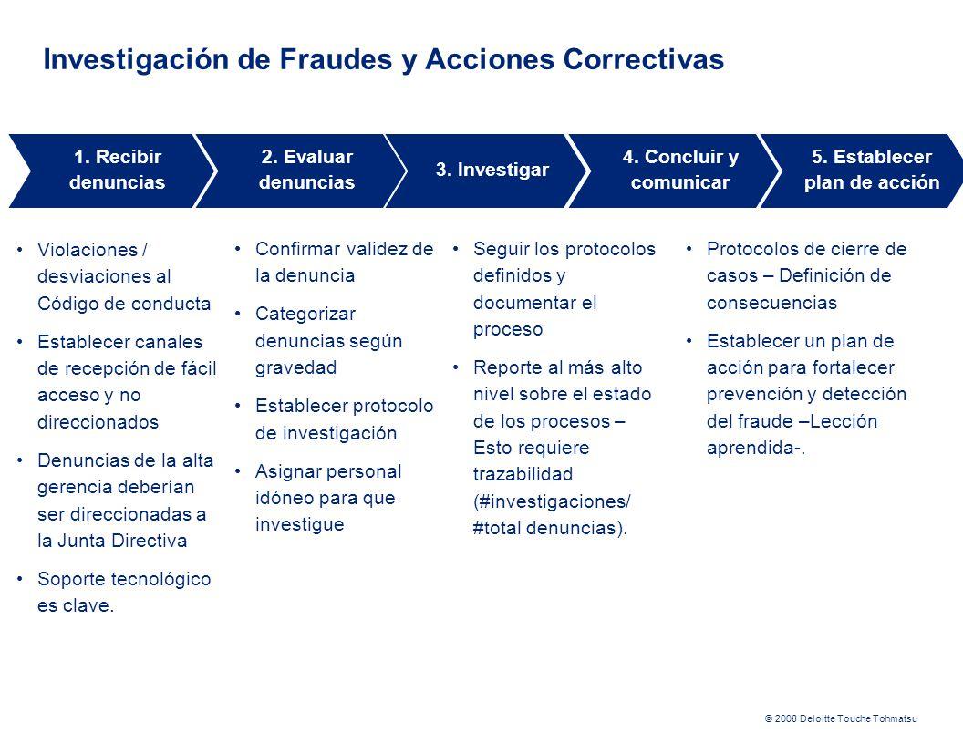 Investigación de Fraudes y Acciones Correctivas