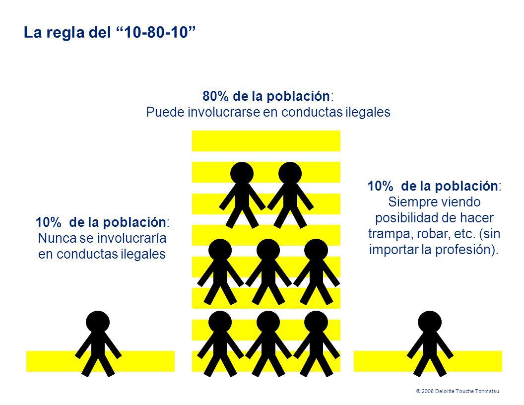 La regla del 10-80-10 80% de la población: