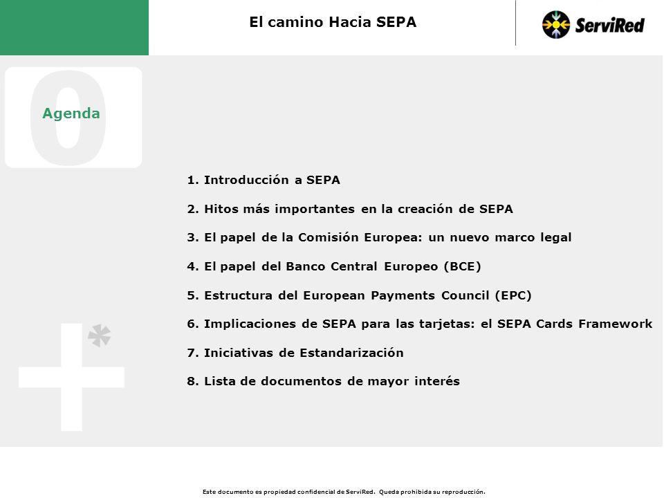 1 Introducción a SEPA