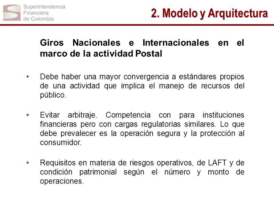 2. Modelo y Arquitectura Giros Nacionales e Internacionales en el marco de la actividad Postal.