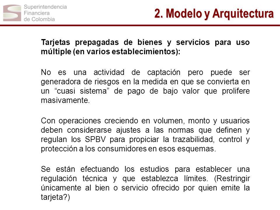 2. Modelo y Arquitectura Tarjetas prepagadas de bienes y servicios para uso múltiple (en varios establecimientos):