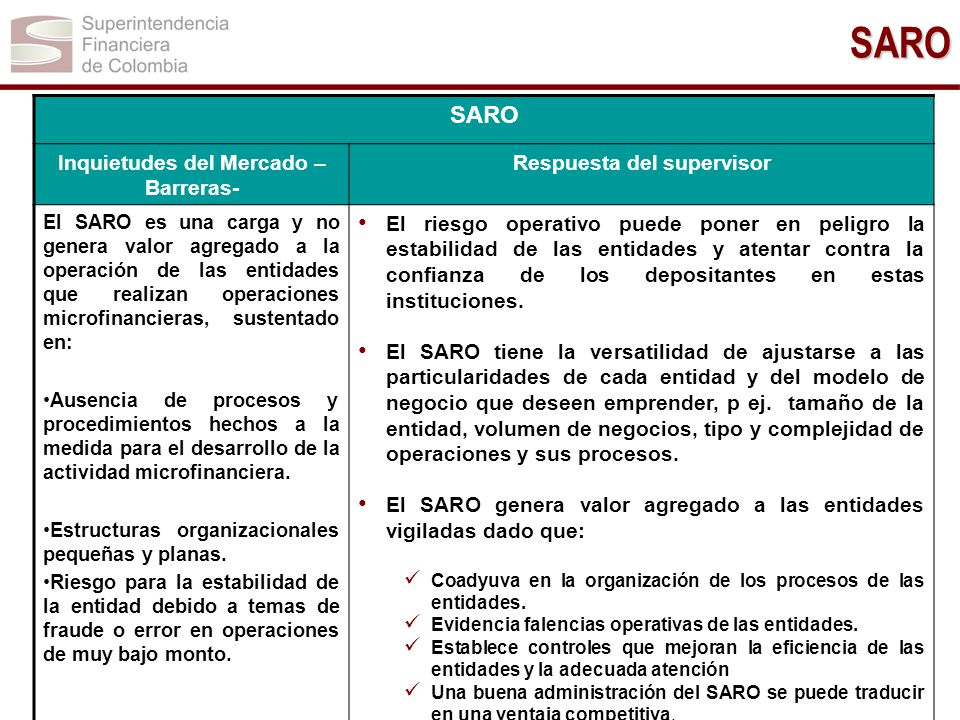 Inquietudes del Mercado – Barreras- Respuesta del supervisor