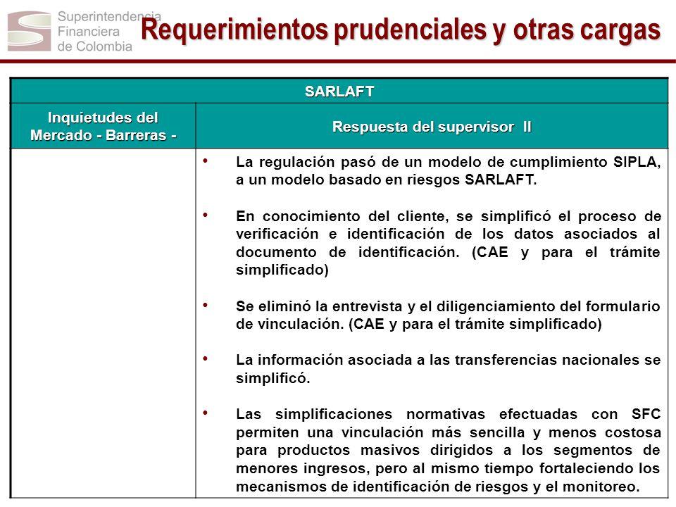 Inquietudes del Mercado - Barreras - Respuesta del supervisor II