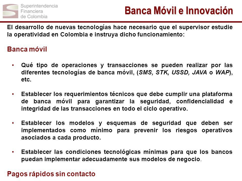 Banca Móvil e Innovación