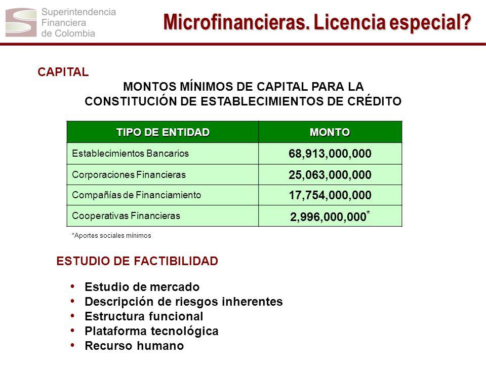 Microfinancieras. Licencia especial