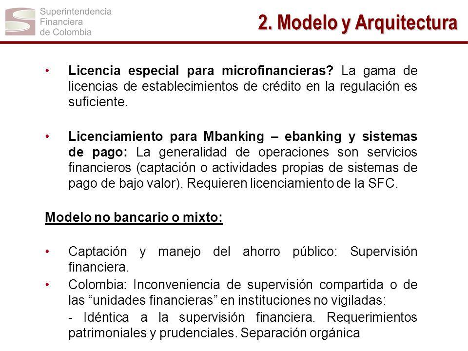 2. Modelo y Arquitectura Licencia especial para microfinancieras La gama de licencias de establecimientos de crédito en la regulación es suficiente.