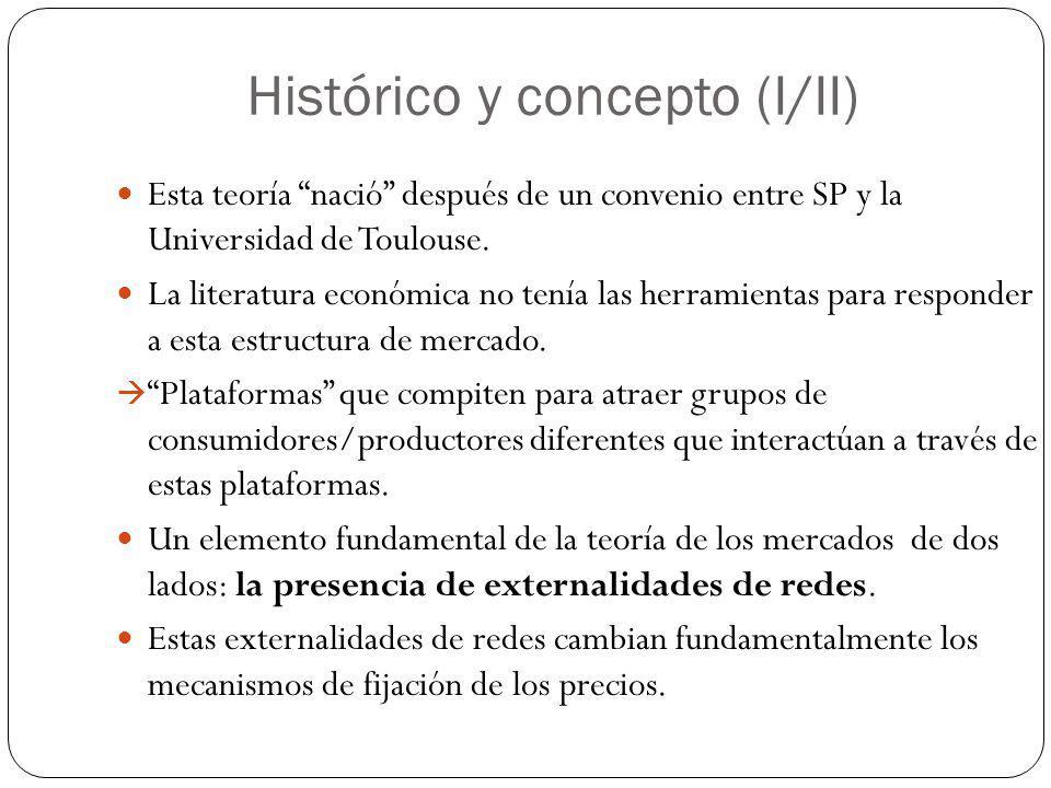 Histórico y concepto (I/II)