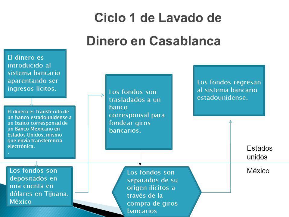 Ciclo 1 de Lavado de Dinero en Casablanca Estados unidos México