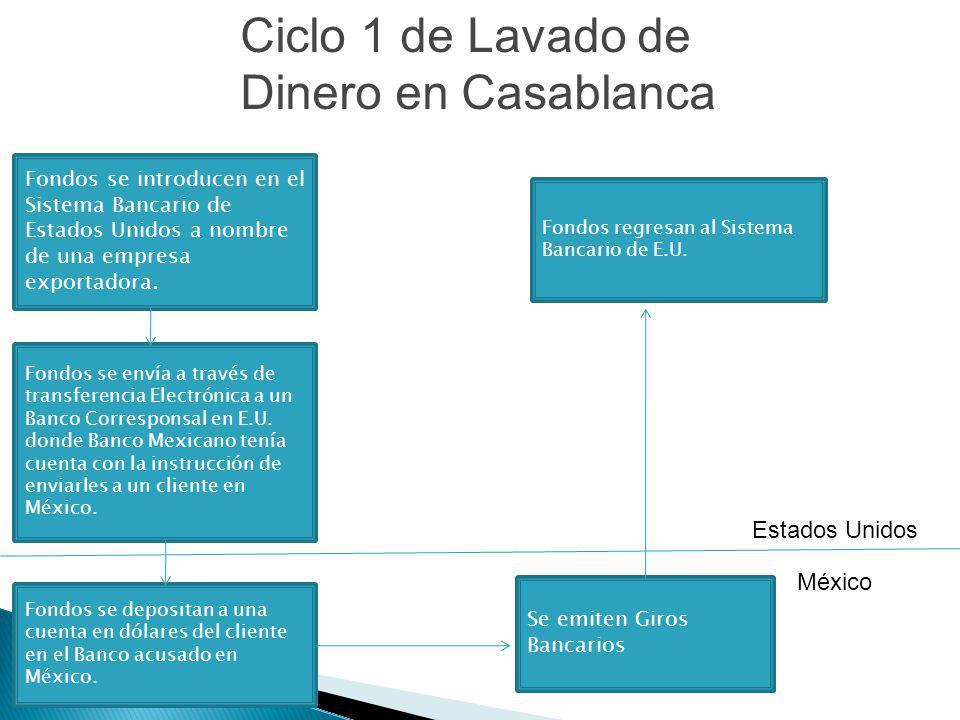 Ciclo 1 de Lavado de Dinero en Casablanca