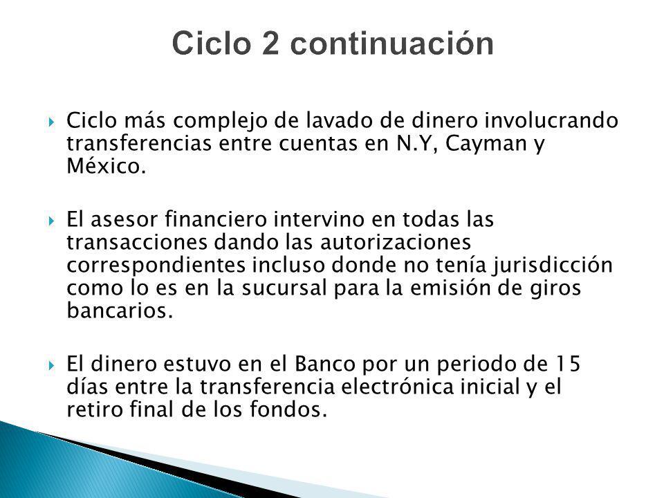 Ciclo 2 continuación Ciclo más complejo de lavado de dinero involucrando transferencias entre cuentas en N.Y, Cayman y México.