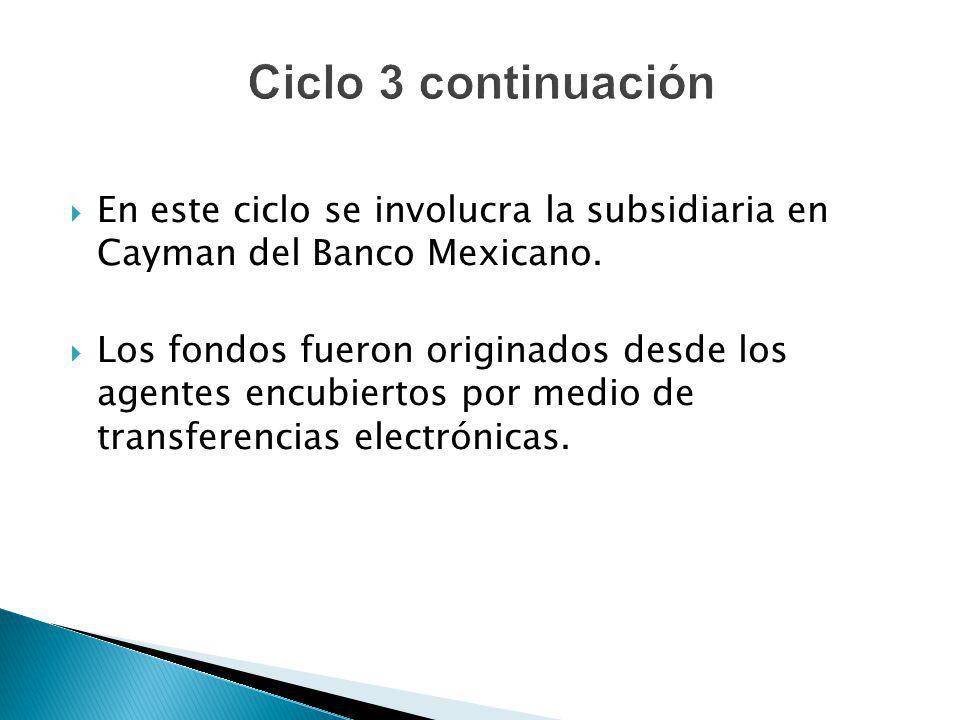 Ciclo 3 continuación En este ciclo se involucra la subsidiaria en Cayman del Banco Mexicano.