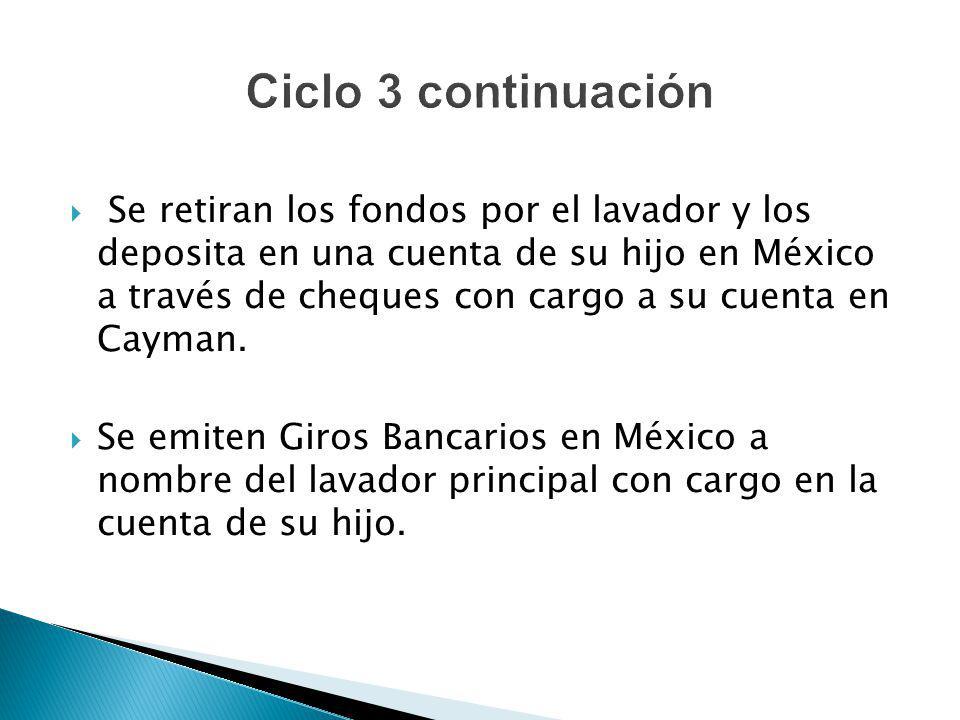 Ciclo 3 continuación