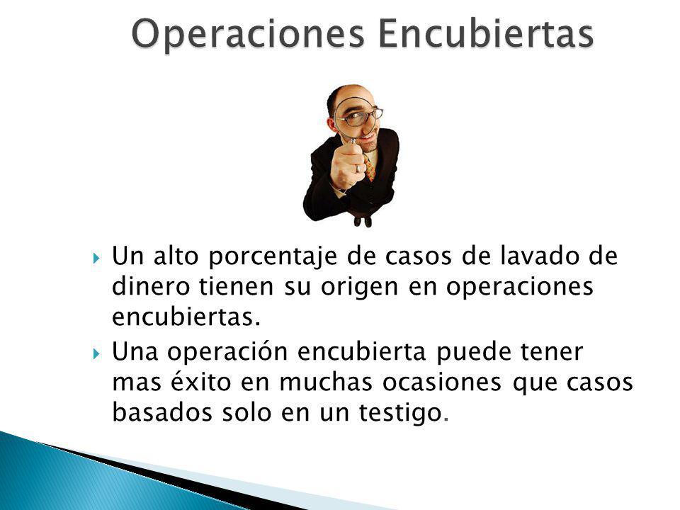 Operaciones Encubiertas