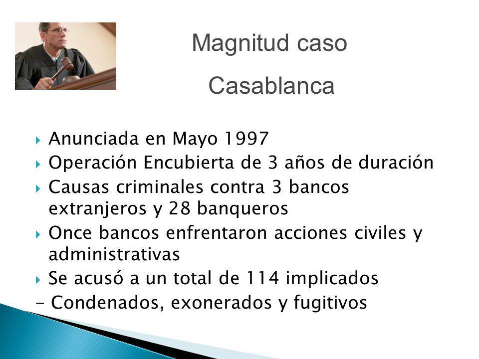 Magnitud caso Casablanca Anunciada en Mayo 1997