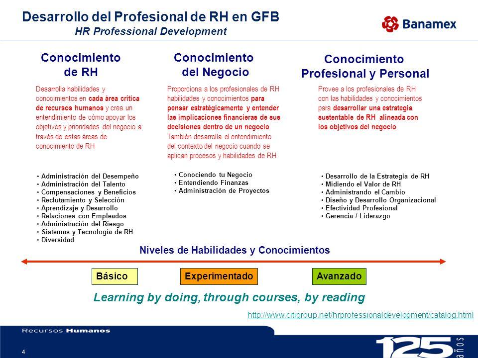 Desarrollo del Profesional de RH en GFB