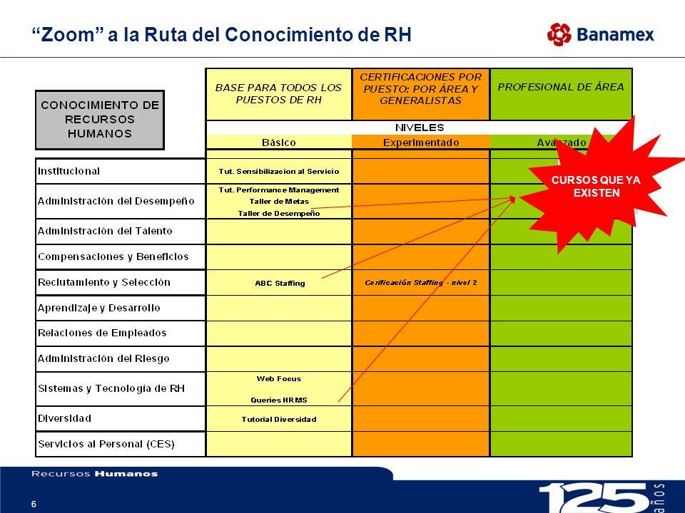 Zoom a la Ruta del Conocimiento de RH