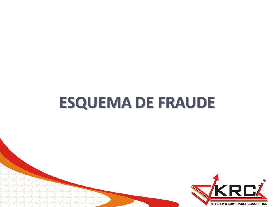 ESQUEMA DE FRAUDE