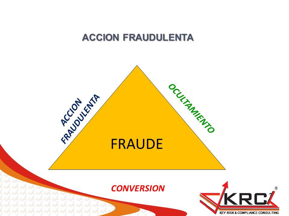 ACCION FRAUDULENTA FRAUDE ACCION FRAUDULENTA OCULTAMIENTO CONVERSION