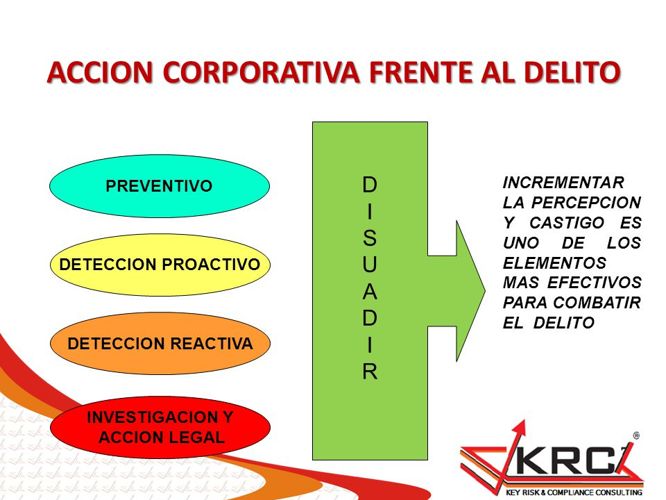ACCION CORPORATIVA FRENTE AL DELITO